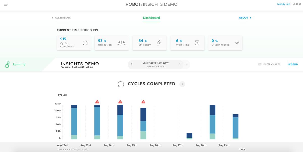 Robotiq Insights-alerts Machine Tool