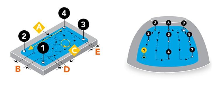 Robotiq Surface Finishing Kit_ hiontareitti